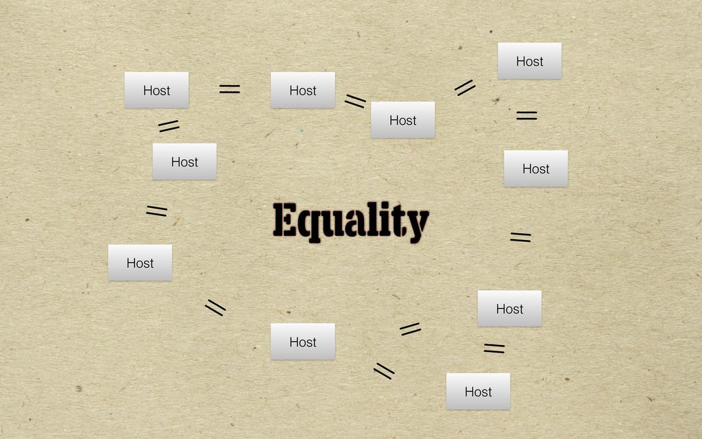 Equality Host Host Host Host Host Host Host Hos...