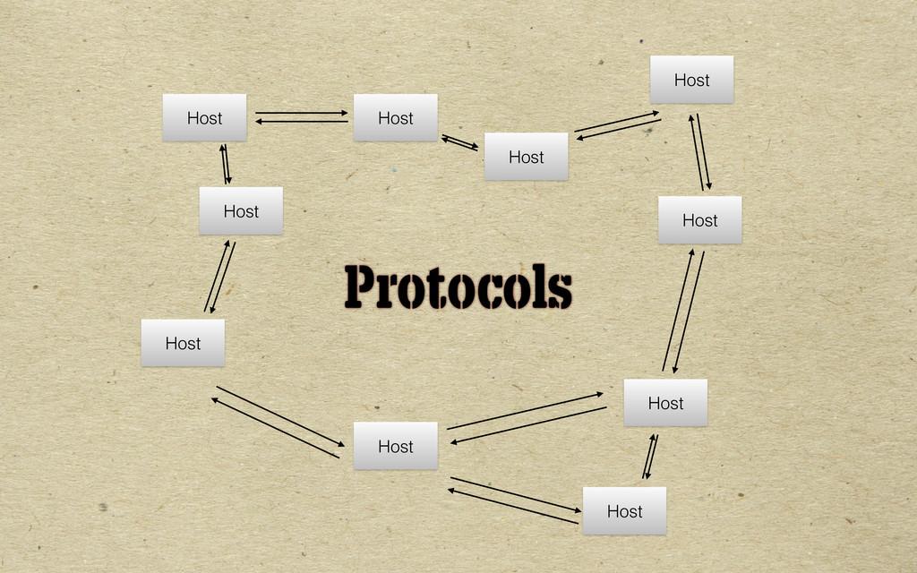 Protocols Host Host Host Host Host Host Host Ho...