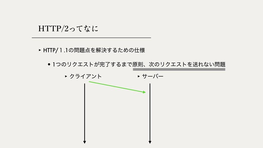 HTTP/2 ‣ HTTP/̍.1ͷΛղܾ͢ΔͨΊͷ༷ •1ͭͷϦΫΤετ͕ྃ͢Δ·...