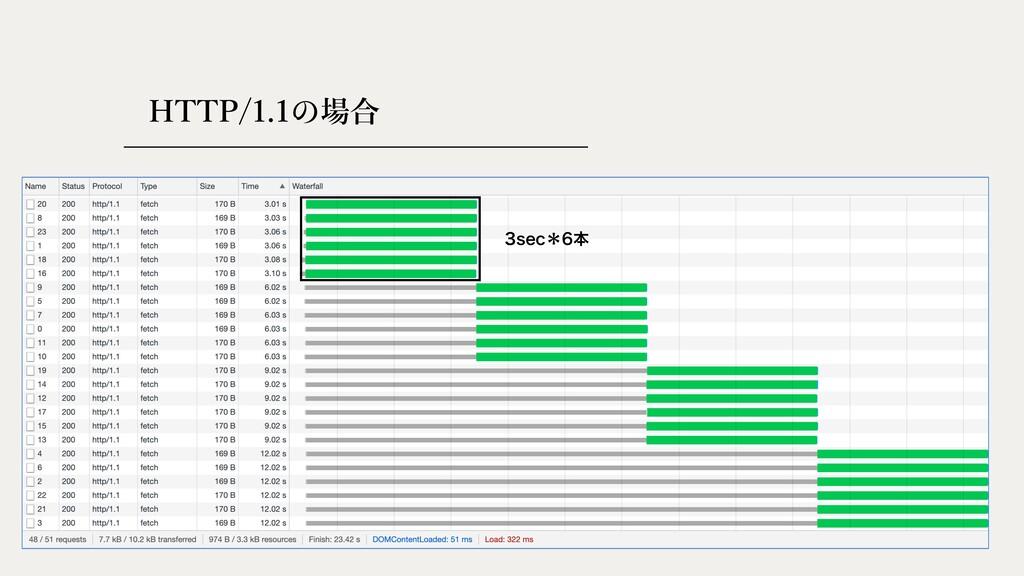 HTTP/1.1 場合 TFDˎຊ