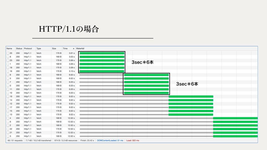 HTTP/1.1 場合 TFDˎຊ TFDˎຊ