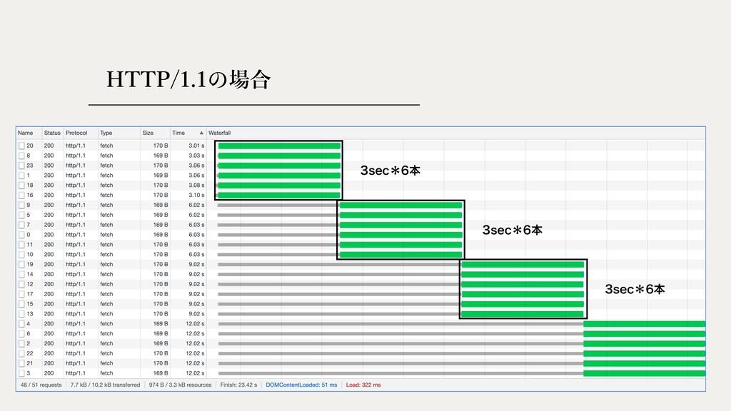 HTTP/1.1 場合 TFDˎຊ TFDˎຊ TFDˎຊ