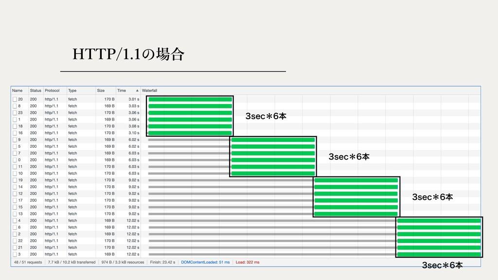 HTTP/1.1 場合 TFDˎຊ TFDˎຊ TFDˎຊ TFDˎຊ