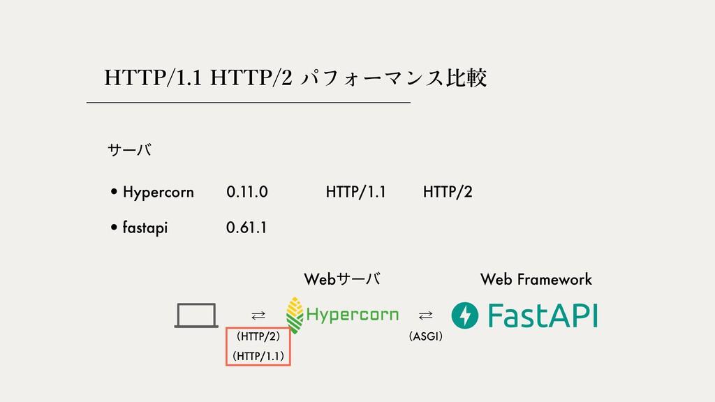 HTTP/1.1 HTTP/2 ⽐較 αʔό HTTP/1.1 HTTP/2 •Hyperco...