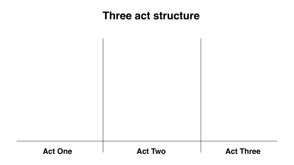 Act One Act Two Act Three Three act structure