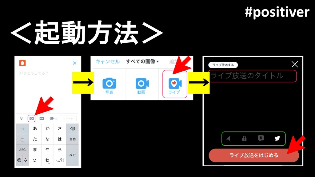 #positiver <起動方法> → →