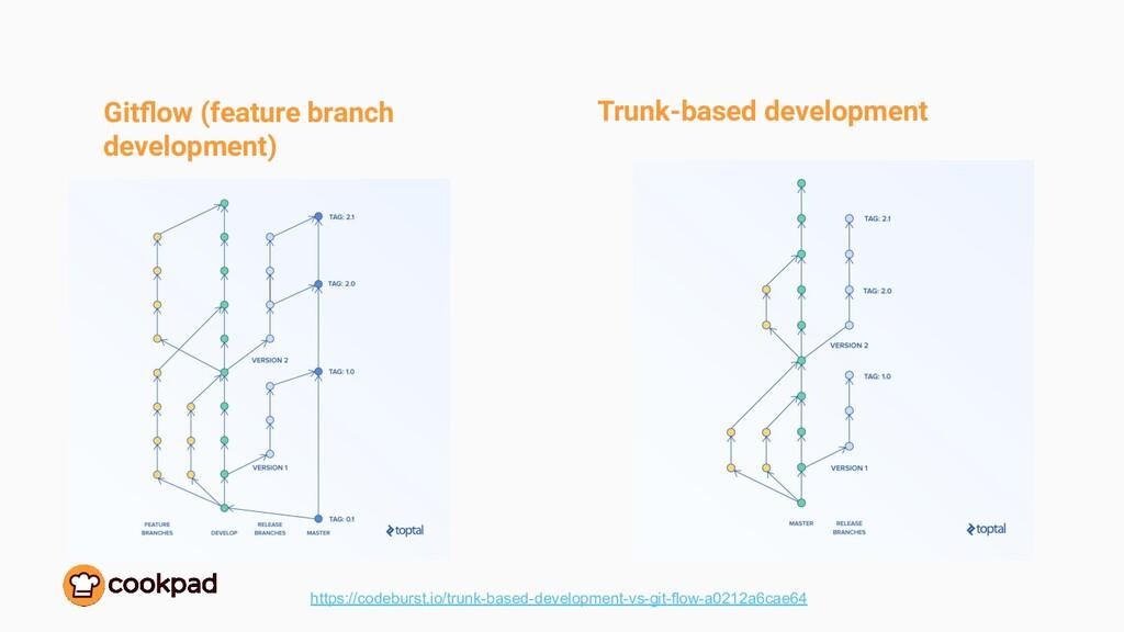 Gitflow (feature branch development) Trunk-based...