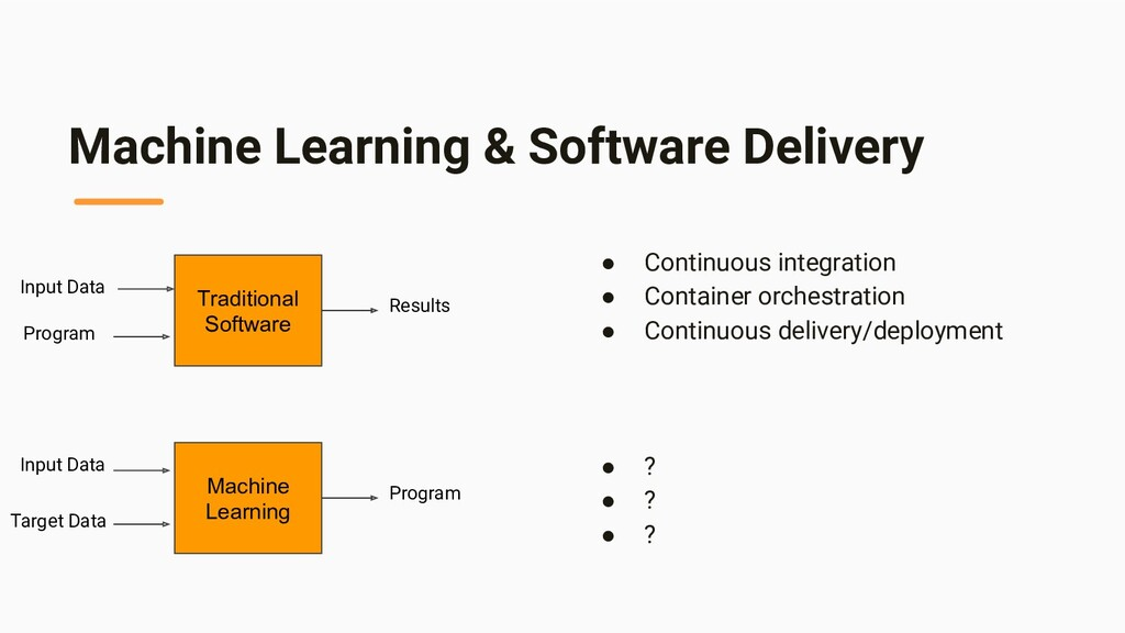 Machine Learning & Software Delivery ● Continuo...