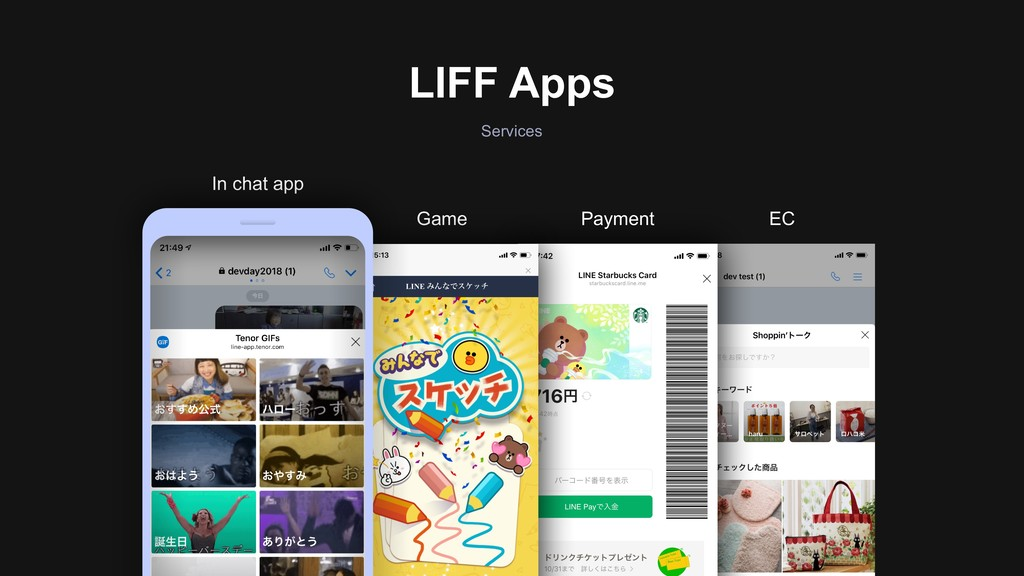 LIFF Apps Services In chat app Game Payment EC