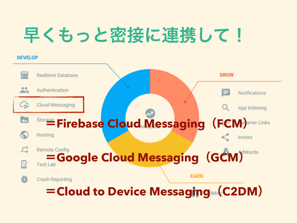 ૣͬ͘ͱີʹ࿈ܞͯ͠ʂ ʹFirebase Cloud MessagingʢFCMʣ ʹG...