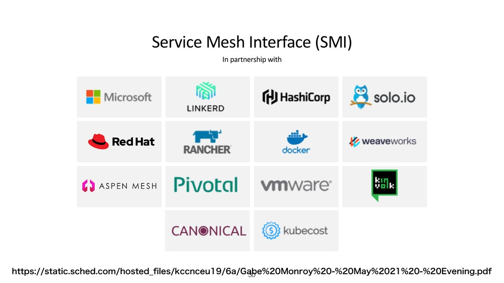 Service Mesh Interface (SMI) In partnership wit...