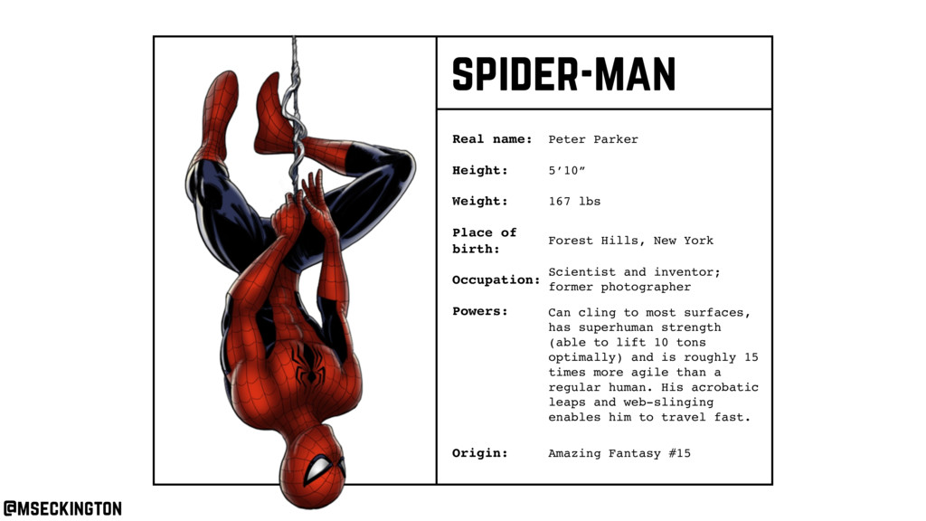 spider-man Real name: Height: Weight: Occupatio...