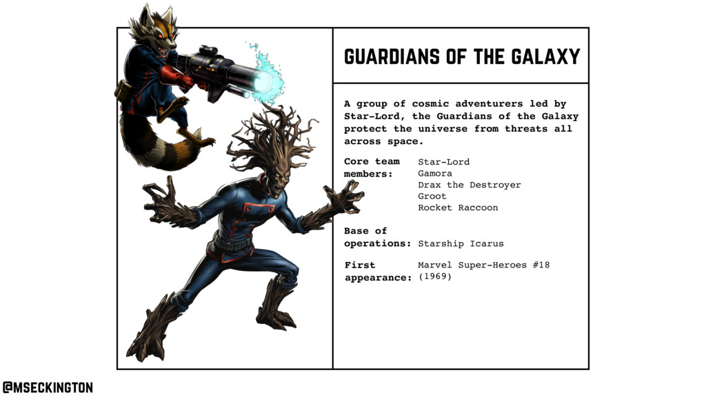 guardians of the galaxy Core team members: A gr...