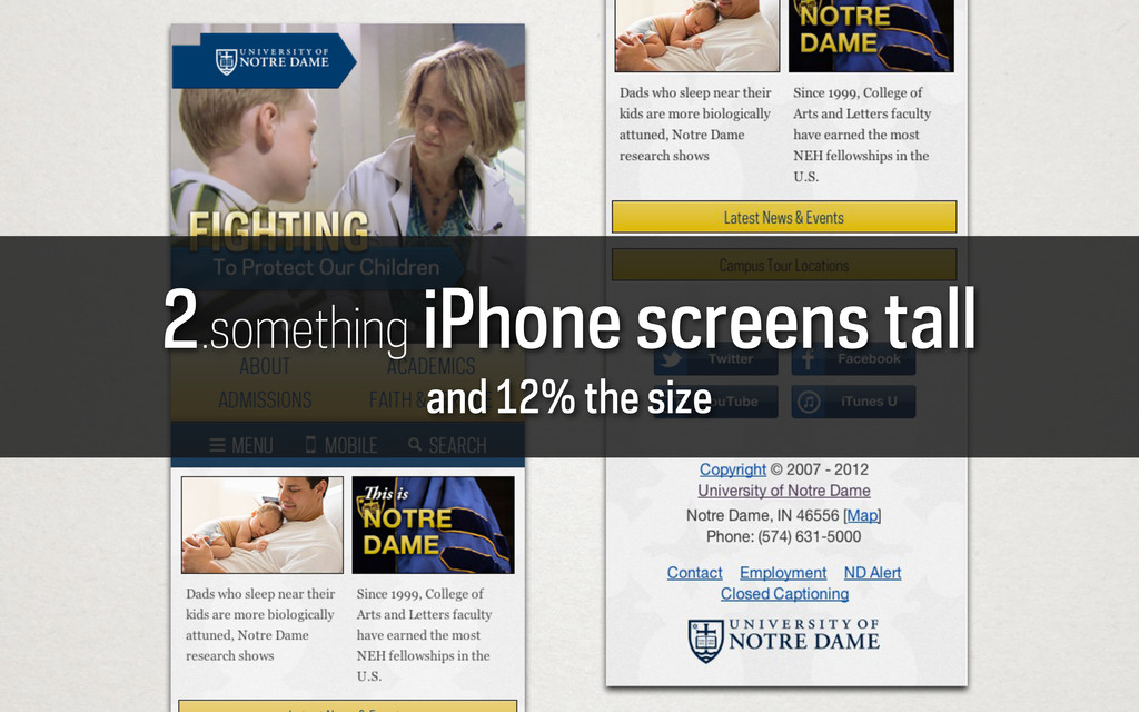 2.something iPhone screens tall and 12% the size