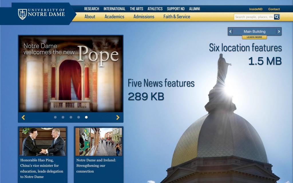 Six location features 1.5 MB Five News features...