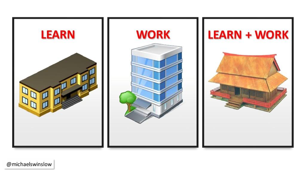 LEARN WORK LEARN + WORK @michaelswinslow