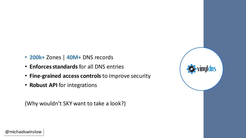 • 200k+ Zones | 40M+ DNS records • Enforces sta...