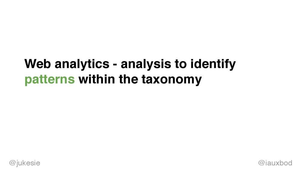 Web analytics - analysis to identify patterns w...