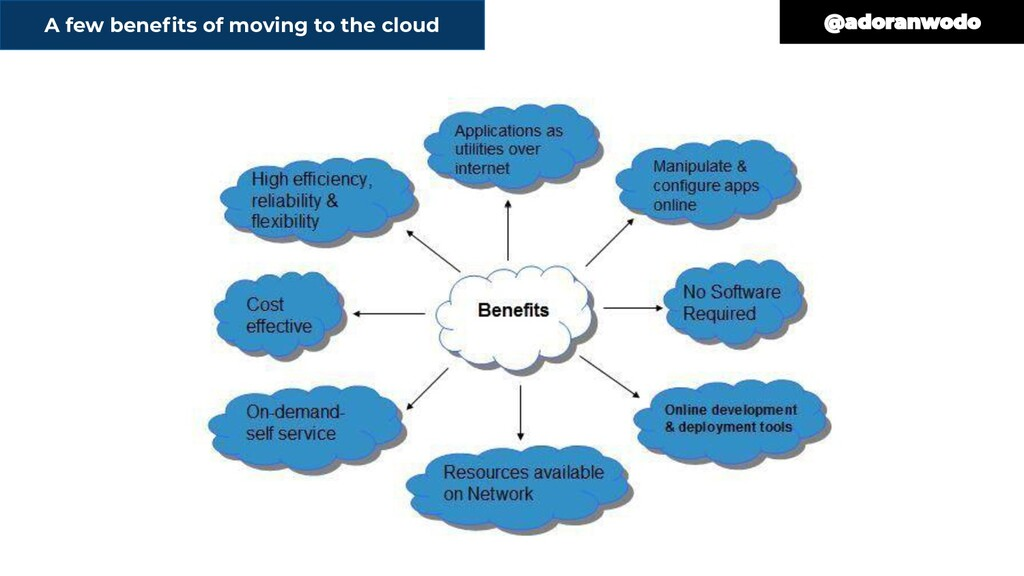 A few benefits of moving to the cloud