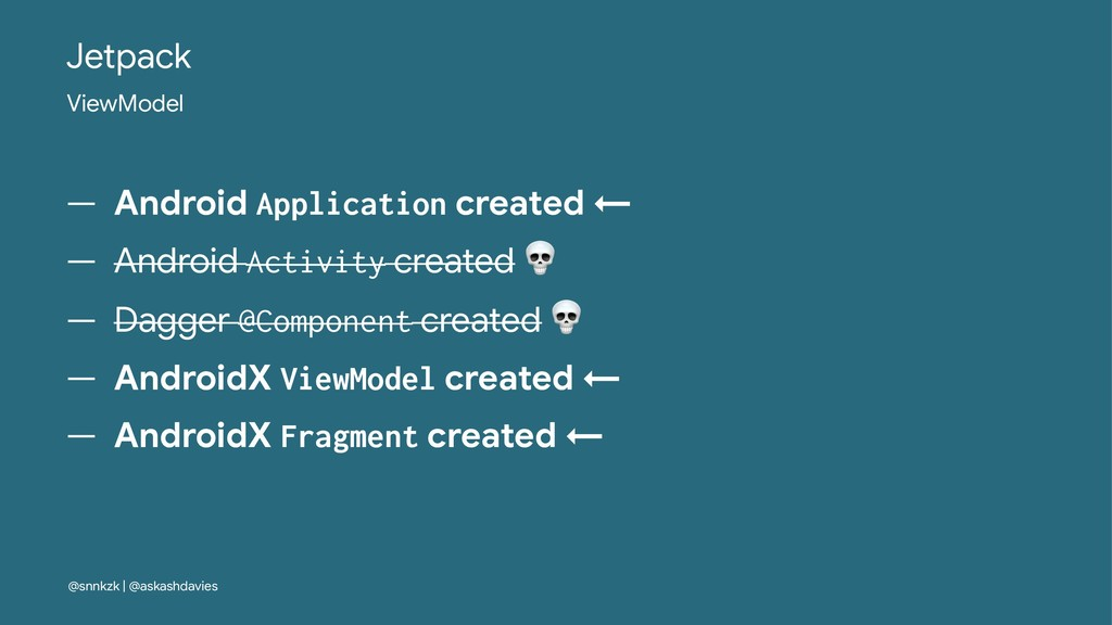 Jetpack ViewModel — Android Application created...