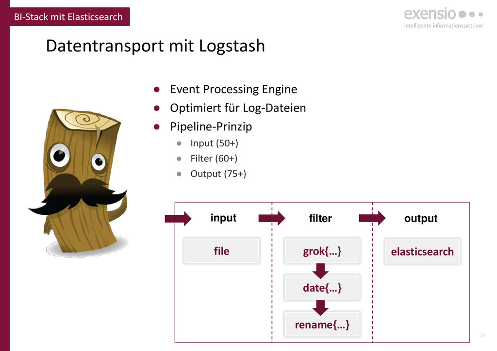 14 Datentransport mit Logstash BI-Stack mit Ela...