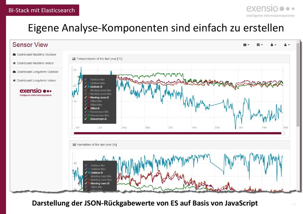 16 Eigene Analyse-Komponenten sind einfach zu e...