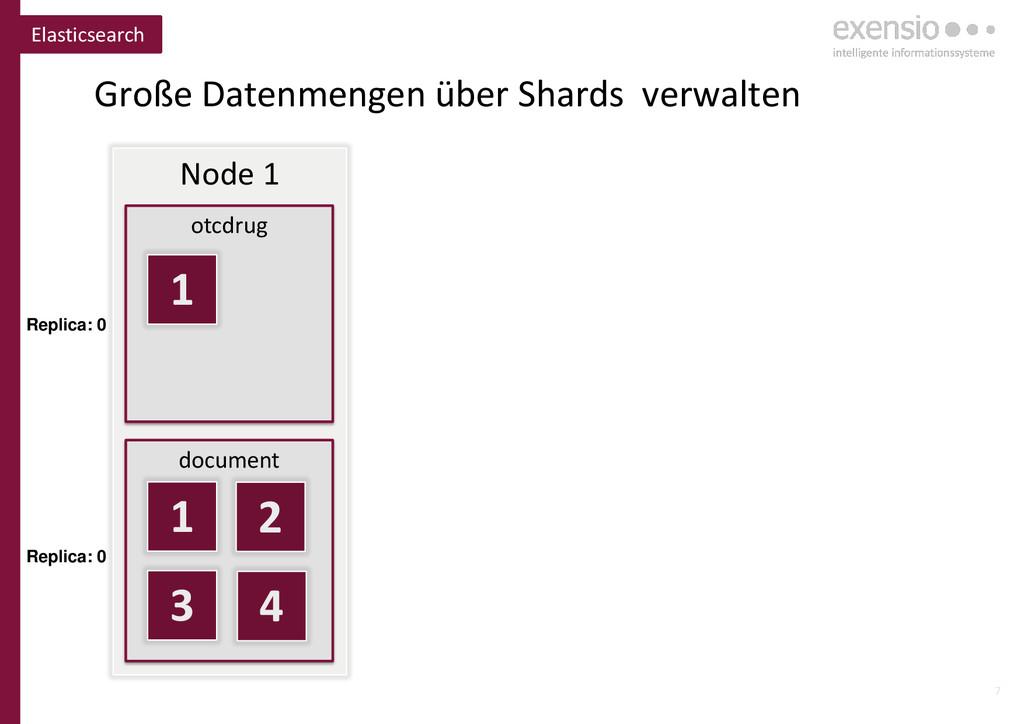 7 Große Datenmengen über Shards verwalten Elast...