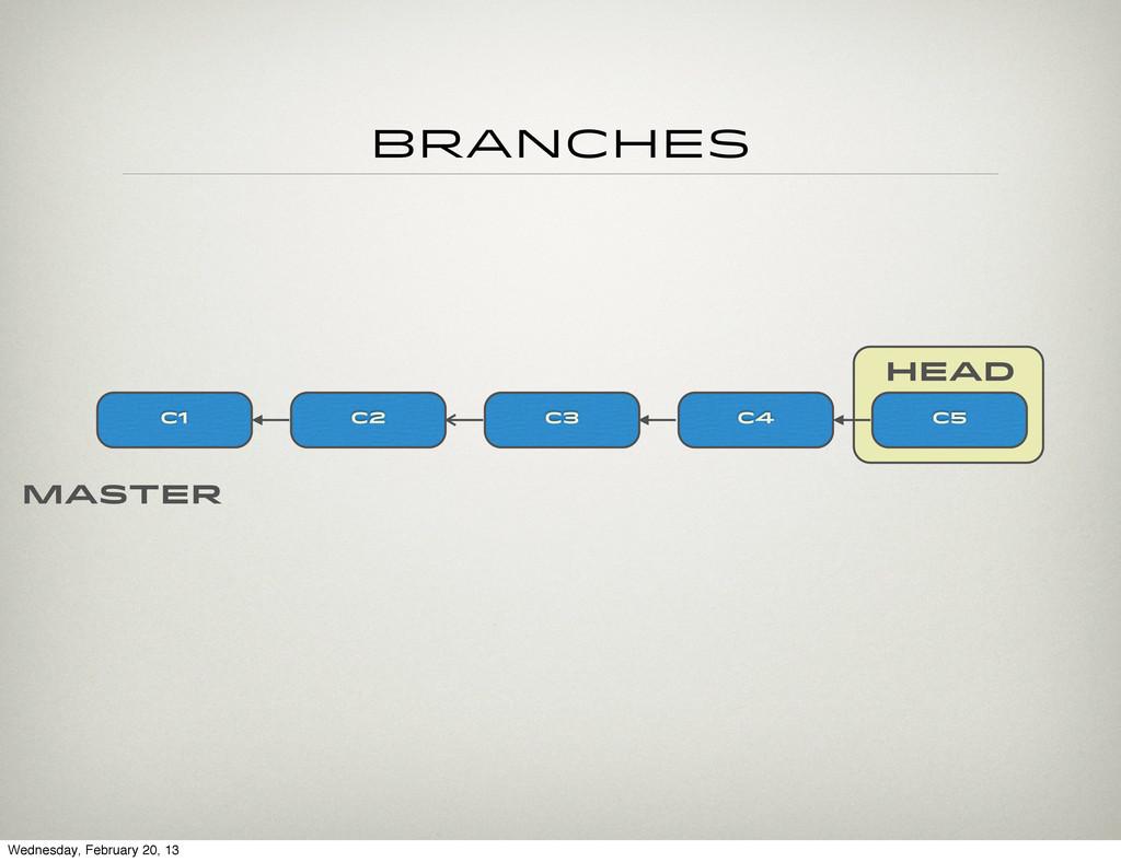 Branches c3 c4 c1 c2 c5 Master head Wednesday, ...