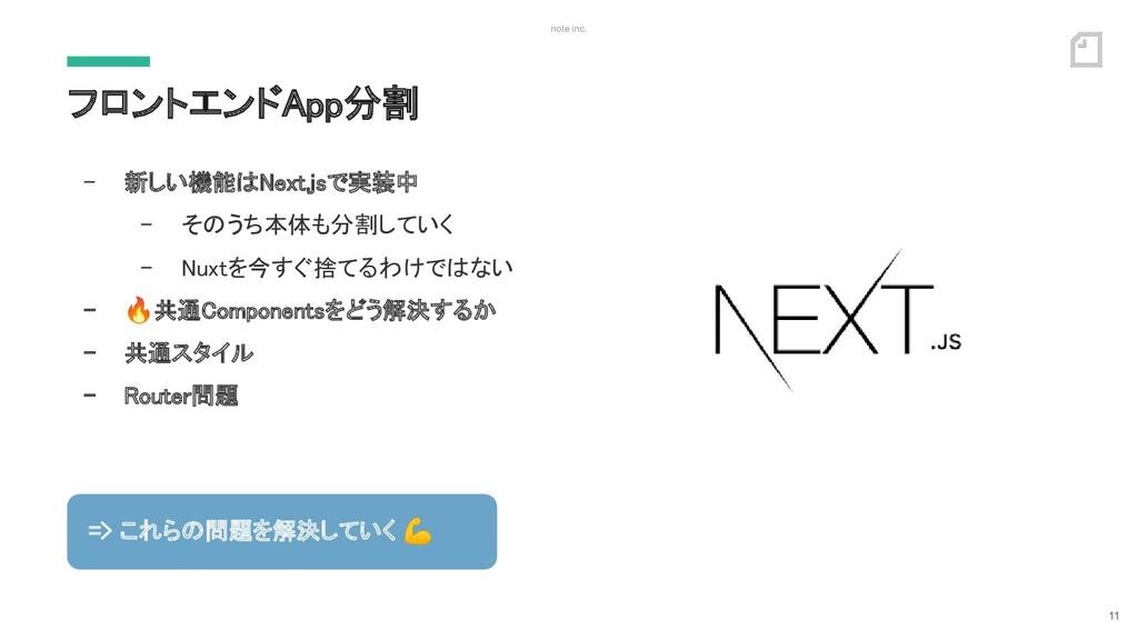 note inc. - 新しい機能はNext.jsで実装中 - そのうち本体も分割していく...