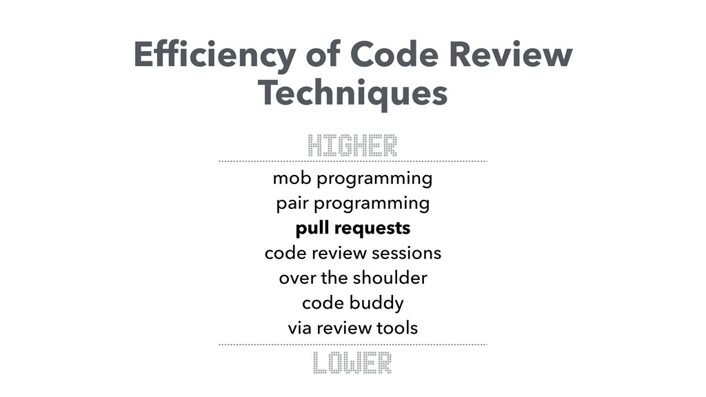 Efficiency of Code Review Techniques mob program...