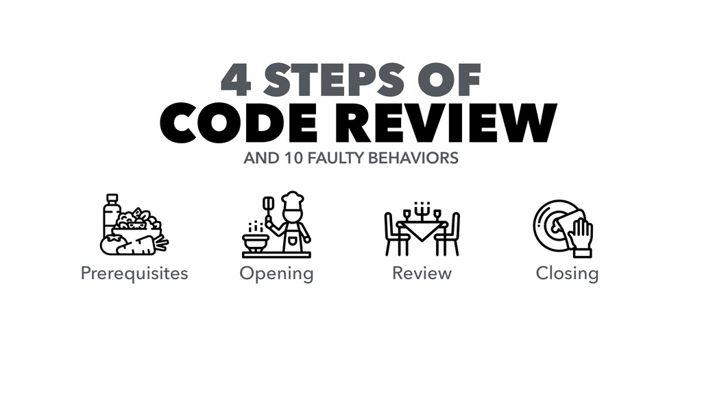 Prerequisites Opening Review Closing 4 STEPS OF...