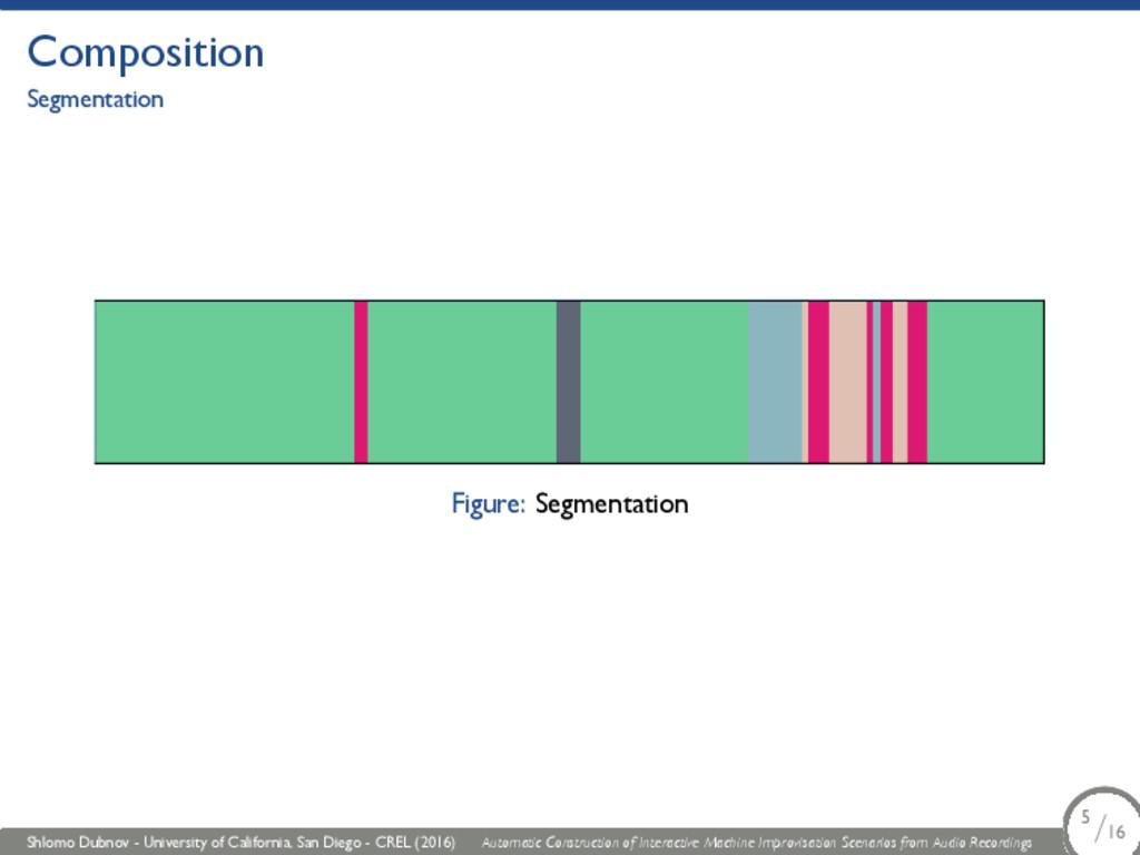Composition Segmentation Figure: Segmentation S...