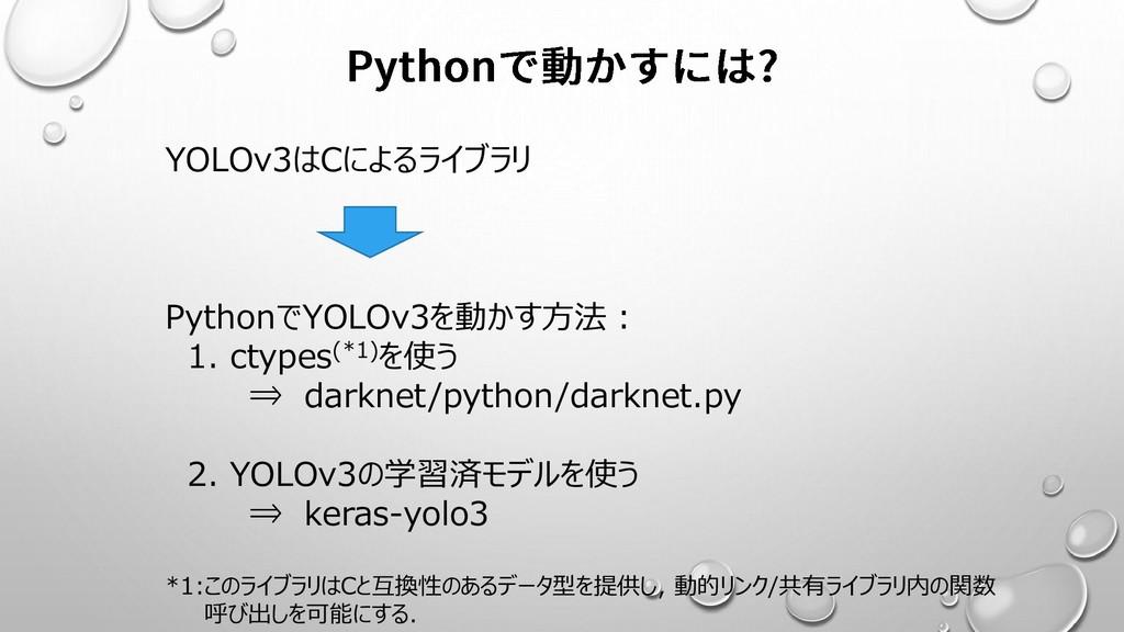 YOLOv3はCによるライブラリ PythonでYOLOv3を動かす方法: 1. ctypes...