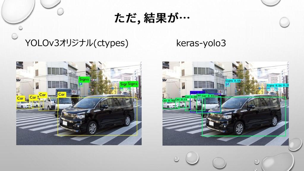 YOLOv3オリジナル(ctypes) keras-yolo3