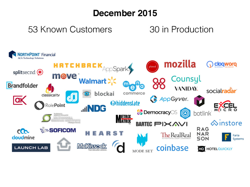 53 Known Customers 30 in Production December 20...