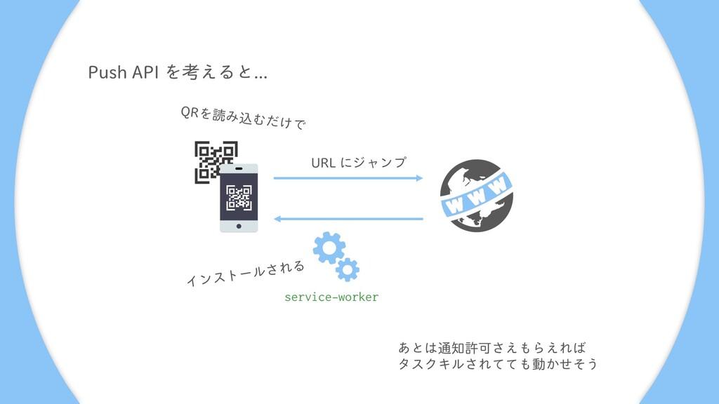 23ΛಡΈࠐΉ͚ͩͰ 63-ʹδϟϯϓ service-worker Πϯετʔϧ͞ΕΔ ͋...
