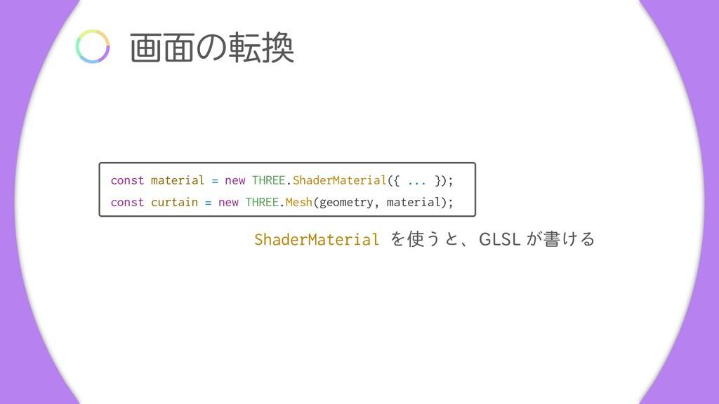 ը໘ͷస const material = new THREE.ShaderMaterial...
