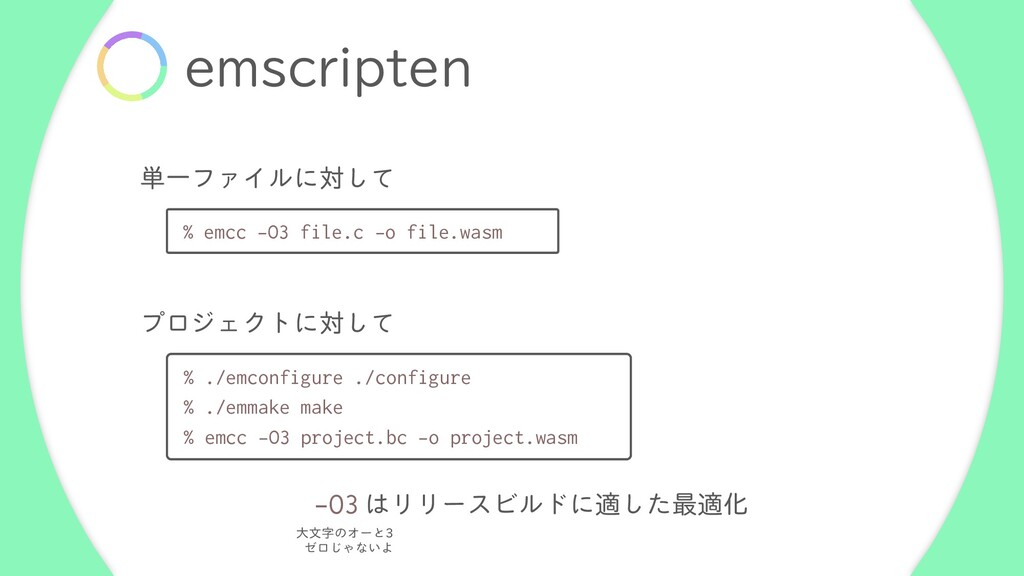 FNTDSJQUFO % emcc -O3 file.c -o file.wasm ୯ҰϑΝΠ...