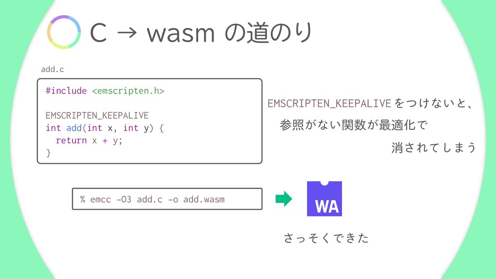 $ˠ XBTN ͷಓͷΓ #include <emscripten.h> EMSCRIPTE...