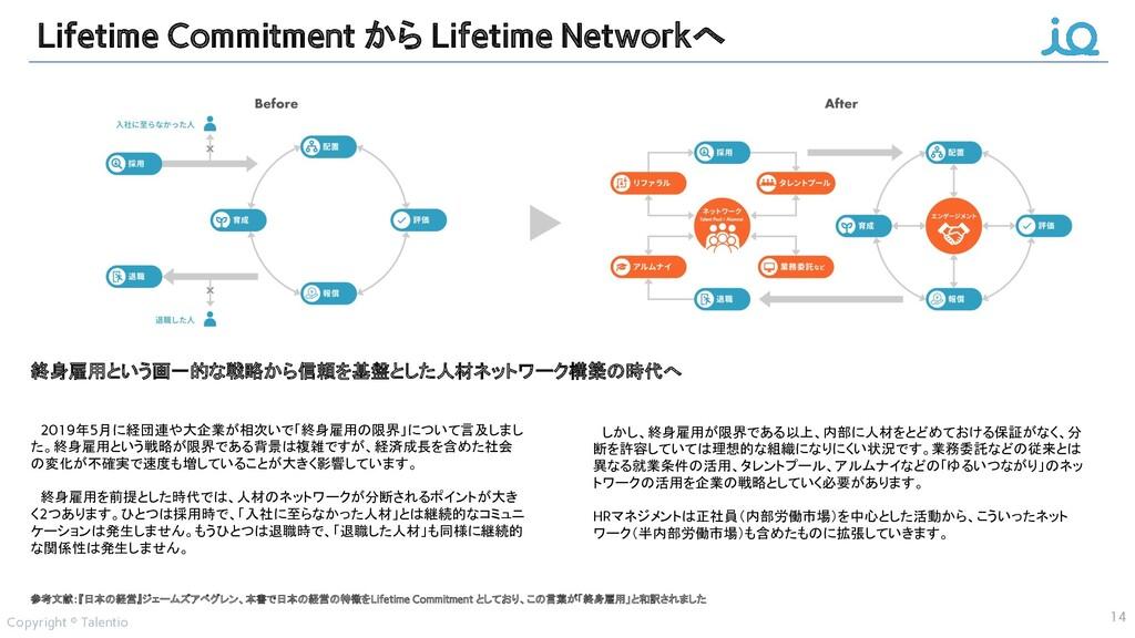 14 Lifetime Commitment から Lifetime Networkへ Cop...