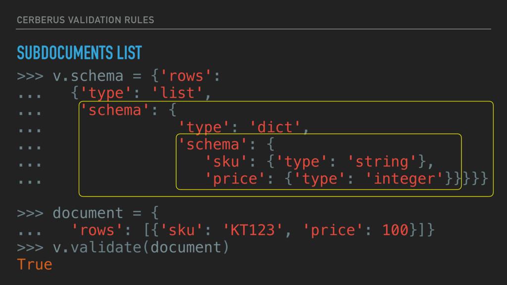 CERBERUS VALIDATION RULES SUBDOCUMENTS LIST >>>...