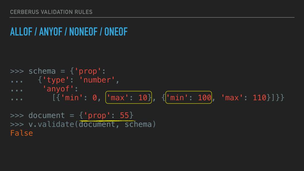 CERBERUS VALIDATION RULES >>> schema = {'prop':...