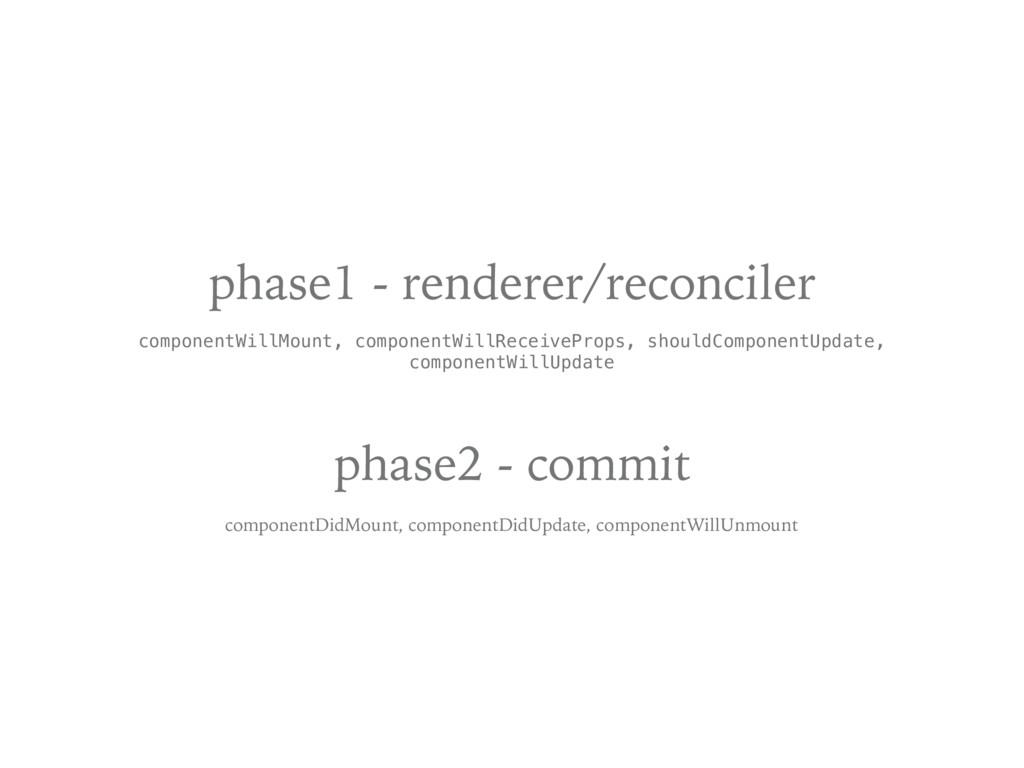 phase1 - renderer/reconciler componentWillMount...