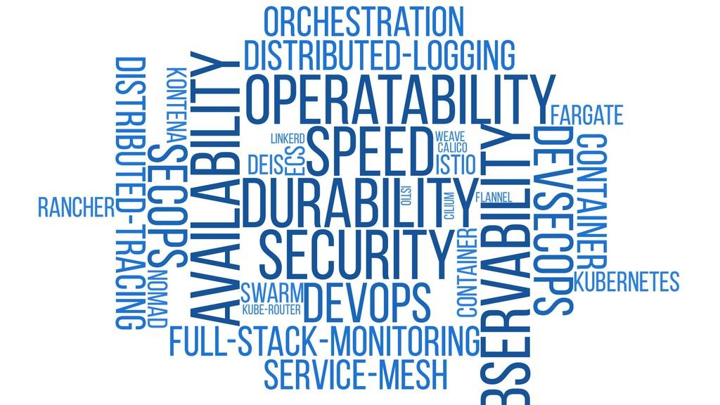 durability speed security availability operatab...