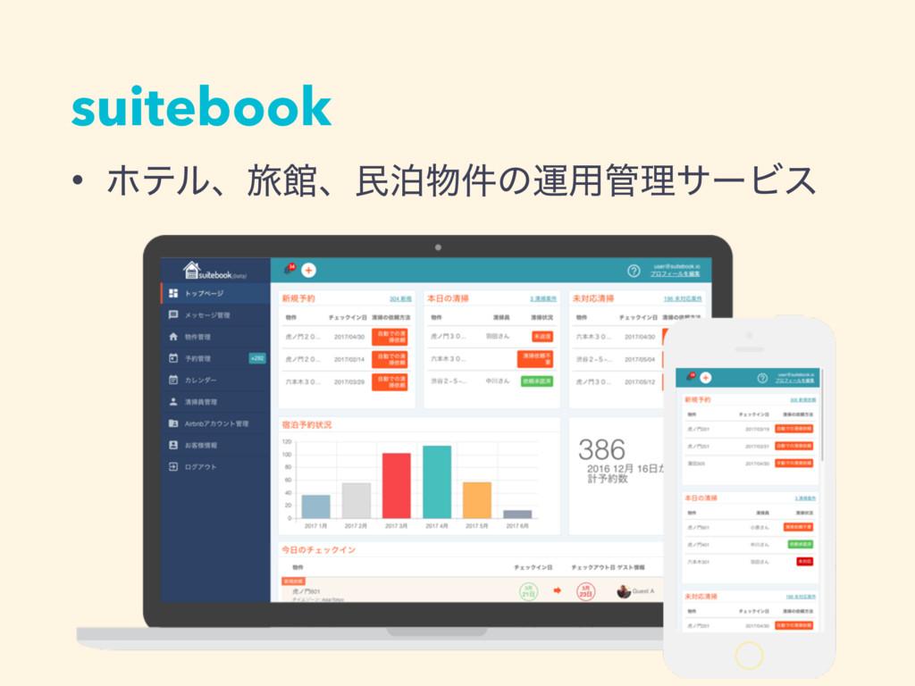 suitebook • ϗςϧɺཱྀؗɺຽധ݅ͷӡ༻ཧαʔϏε
