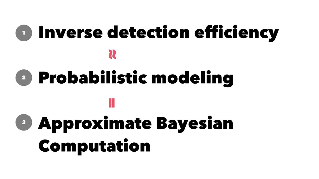 Inverse detection efficiency Probabilistic model...