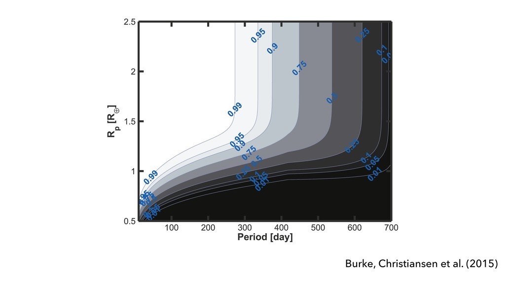 leteness model 2013; Farr et al. is shortcoming...