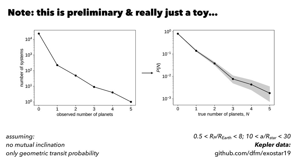 Note: this is preliminary & really just a toy… ...
