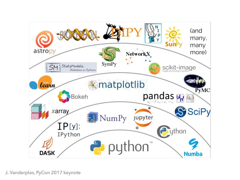 J. Vanderplas, PyCon 2017 keynote