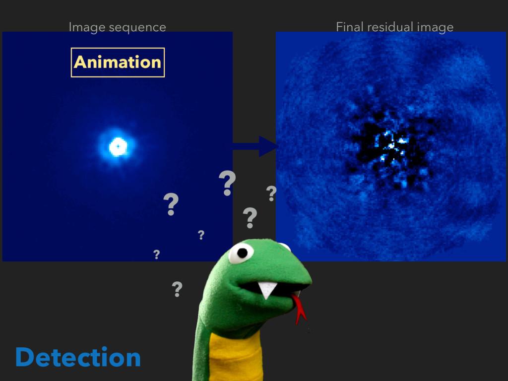 Image sequence Final residual image ? ? ? ? ? ?...